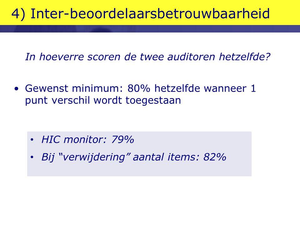 4) Inter-beoordelaarsbetrouwbaarheid In hoeverre scoren de twee auditoren hetzelfde? Gewenst minimum: 80% hetzelfde wanneer 1 punt verschil wordt toeg