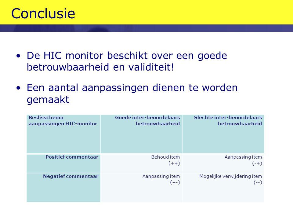 Conclusie De HIC monitor beschikt over een goede betrouwbaarheid en validiteit! Een aantal aanpassingen dienen te worden gemaakt Beslisschema aanpassi