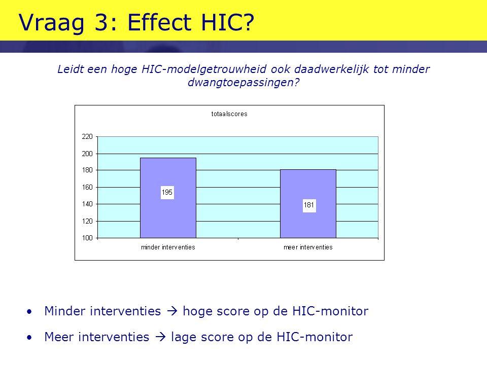 Vraag 3: Effect HIC? Leidt een hoge HIC-modelgetrouwheid ook daadwerkelijk tot minder dwangtoepassingen? Minder interventies  hoge score op de HIC-mo