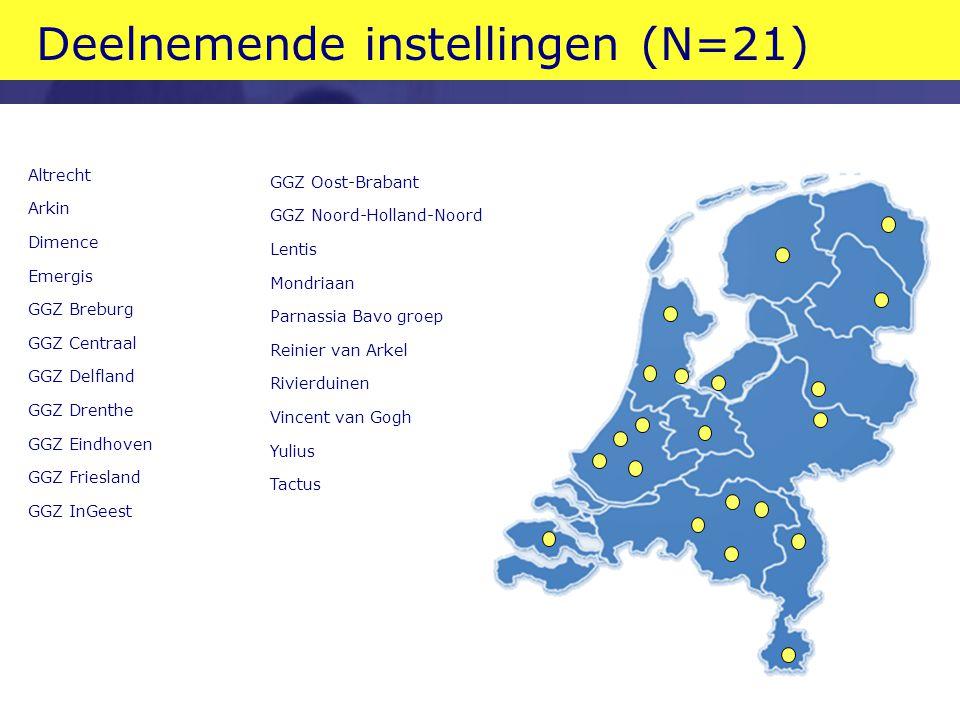 Deelnemende instellingen (N=21) Altrecht Arkin Dimence Emergis GGZ Breburg GGZ Centraal GGZ Delfland GGZ Drenthe GGZ Eindhoven GGZ Friesland GGZ InGee