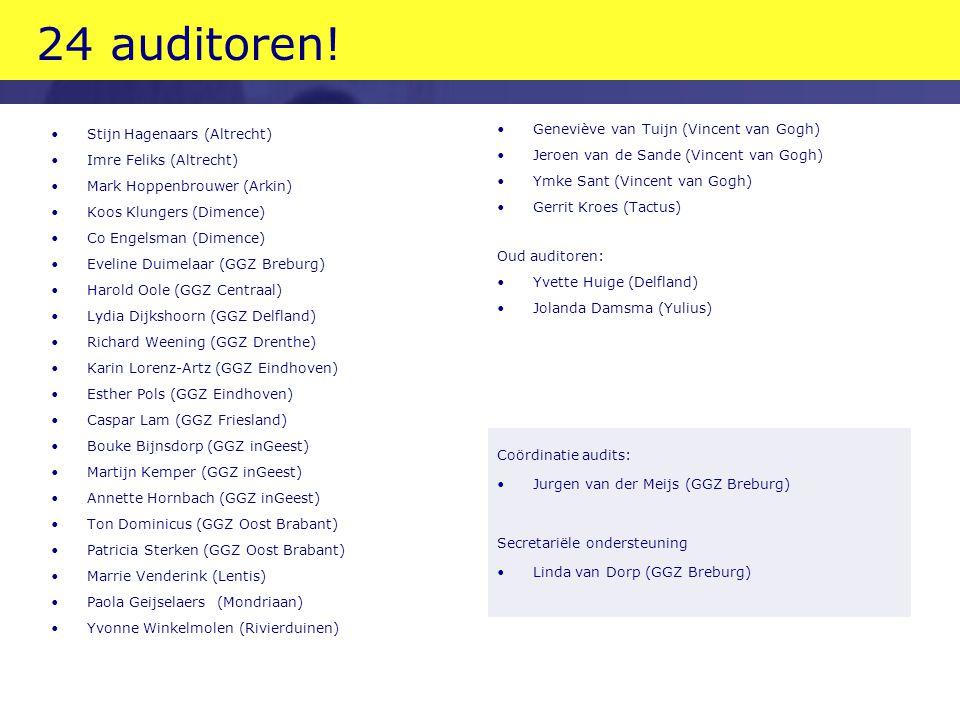24 auditoren! Stijn Hagenaars (Altrecht) Imre Feliks (Altrecht) Mark Hoppenbrouwer (Arkin) Koos Klungers (Dimence) Co Engelsman (Dimence) Eveline Duim