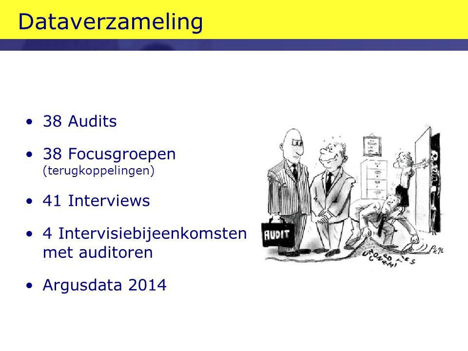 Dataverzameling 38 Audits 38 Focusgroepen (terugkoppelingen) 41 Interviews 4 Intervisiebijeenkomsten met auditoren Argusdata 2014