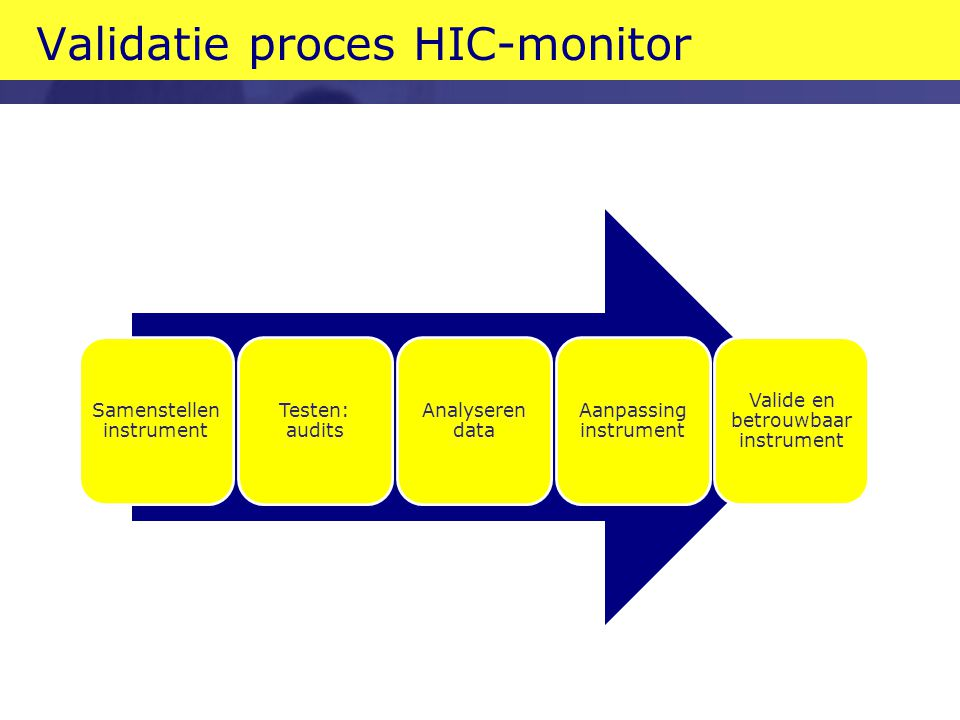 Validatie proces HIC-monitor Samenstellen instrument Testen: audits Analyseren data Aanpassing instrument Valide en betrouwbaar instrument