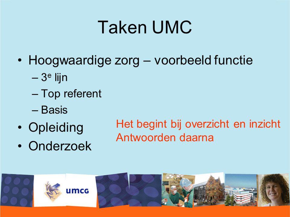 Taken UMC Hoogwaardige zorg – voorbeeld functie –3 e lijn –Top referent –Basis Opleiding Onderzoek Het begint bij overzicht en inzicht Antwoorden daarna