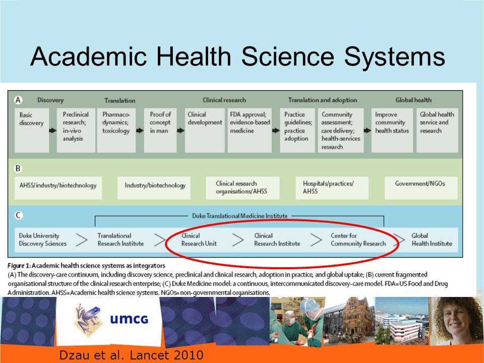 Academic Health Science Systems Dzau et al. Lancet 2010