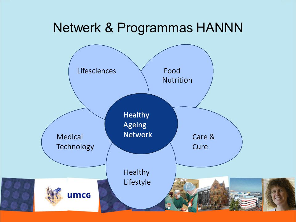 Healthy Ageing Network Lifesciences Food Nutrition Medical Technology Care & Cure Healthy Lifestyle Netwerk & Programmas HANNN