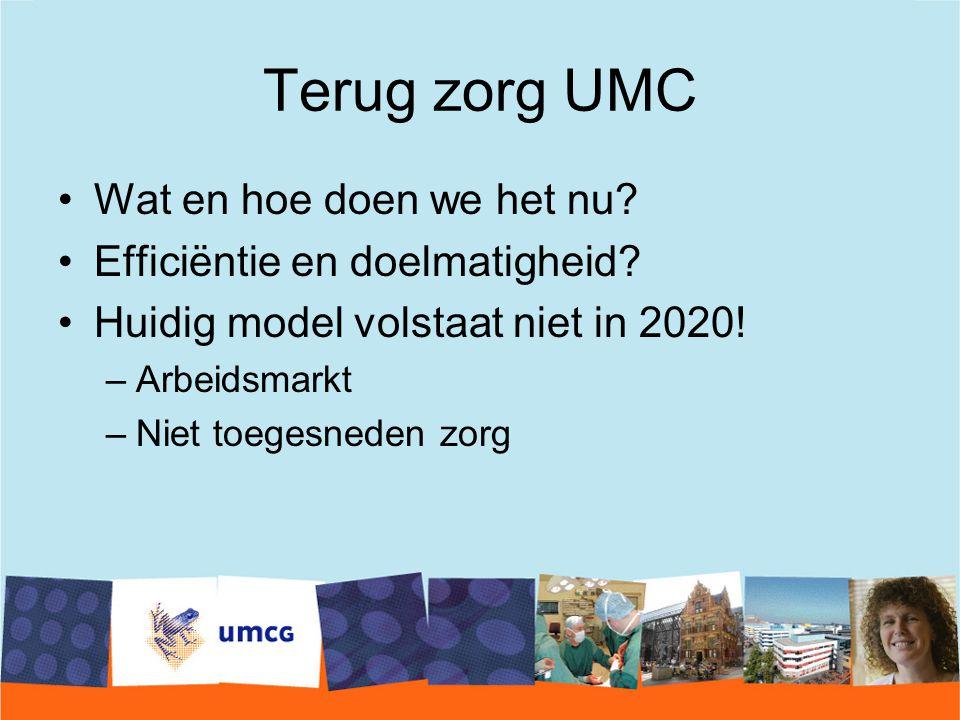 Terug zorg UMC Wat en hoe doen we het nu? Efficiëntie en doelmatigheid? Huidig model volstaat niet in 2020! –Arbeidsmarkt –Niet toegesneden zorg