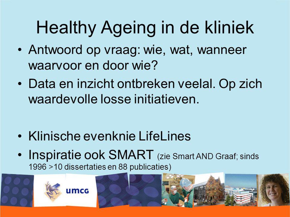 Healthy Ageing in de kliniek Antwoord op vraag: wie, wat, wanneer waarvoor en door wie? Data en inzicht ontbreken veelal. Op zich waardevolle losse in