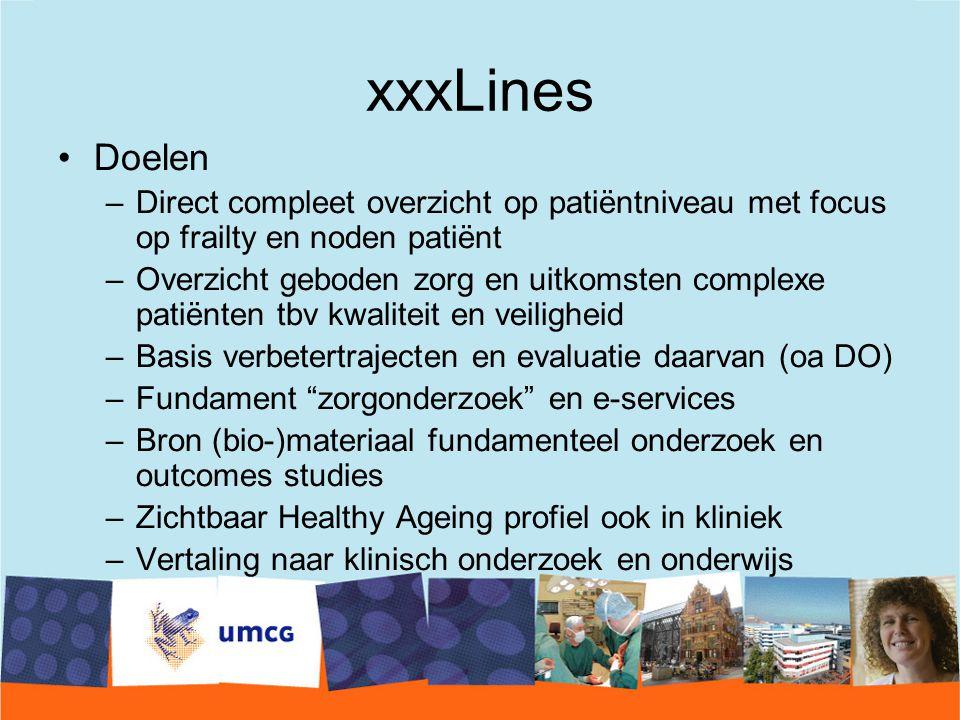 xxxLines Doelen –Direct compleet overzicht op patiëntniveau met focus op frailty en noden patiënt –Overzicht geboden zorg en uitkomsten complexe patië