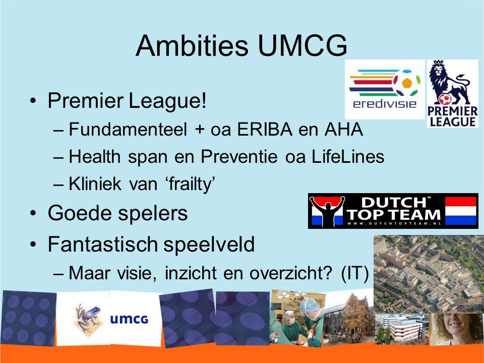 Ambities UMCG Premier League! –Fundamenteel + oa ERIBA en AHA –Health span en Preventie oa LifeLines –Kliniek van 'frailty' Goede spelers Fantastisch