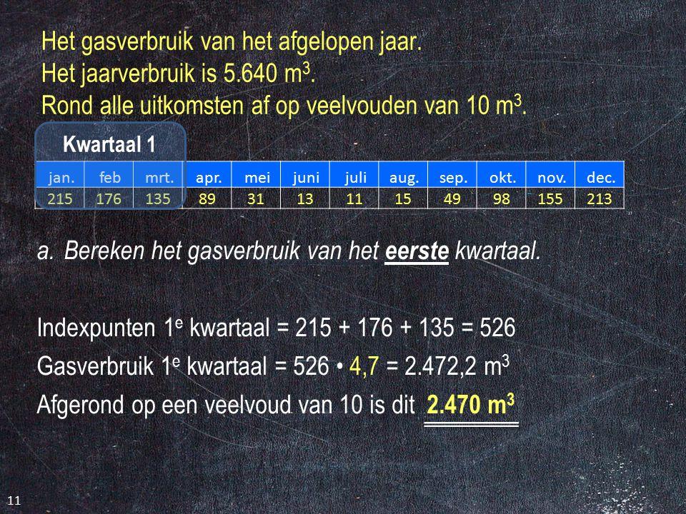 Het gasverbruik van het afgelopen jaar. Het jaarverbruik is 5.640 m 3. Rond alle uitkomsten af op veelvouden van 10 m 3. jan feb mrt apr mei jun jul a