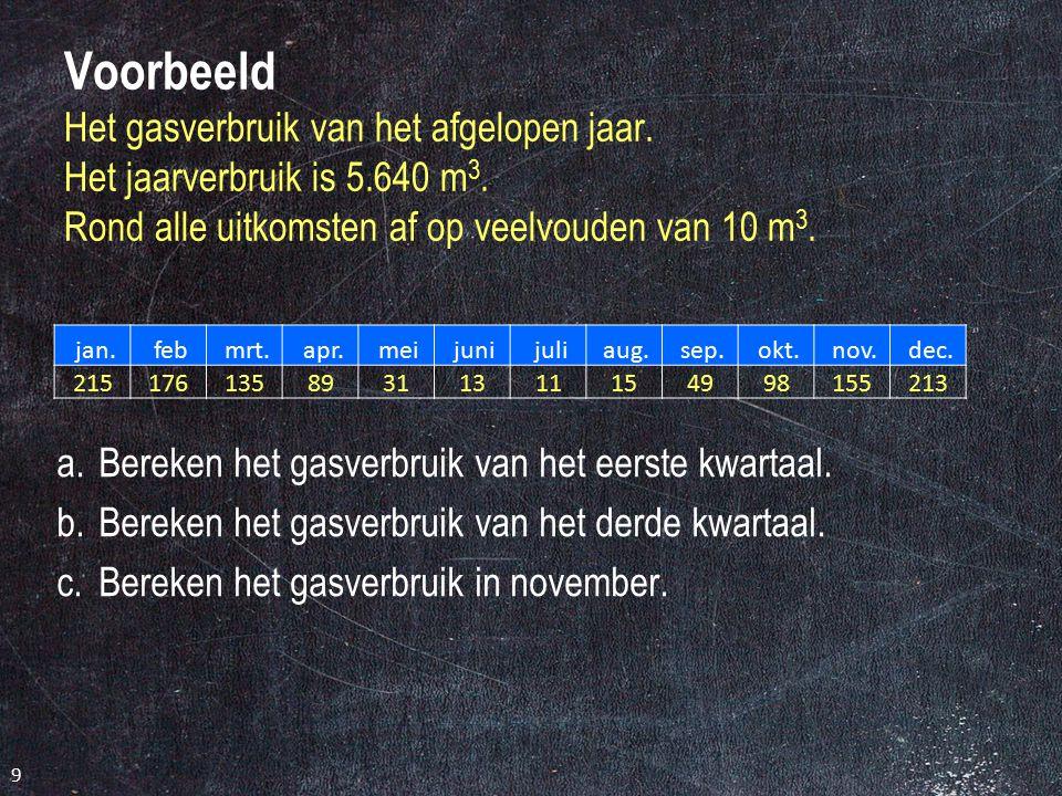 Voorbeeld Het gasverbruik van het afgelopen jaar.Het jaarverbruik is 5.640 m 3.