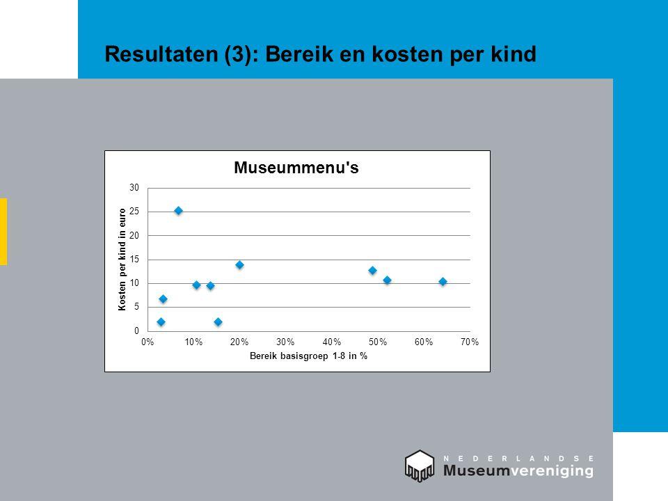 Resultaten (3): Bereik en kosten per kind