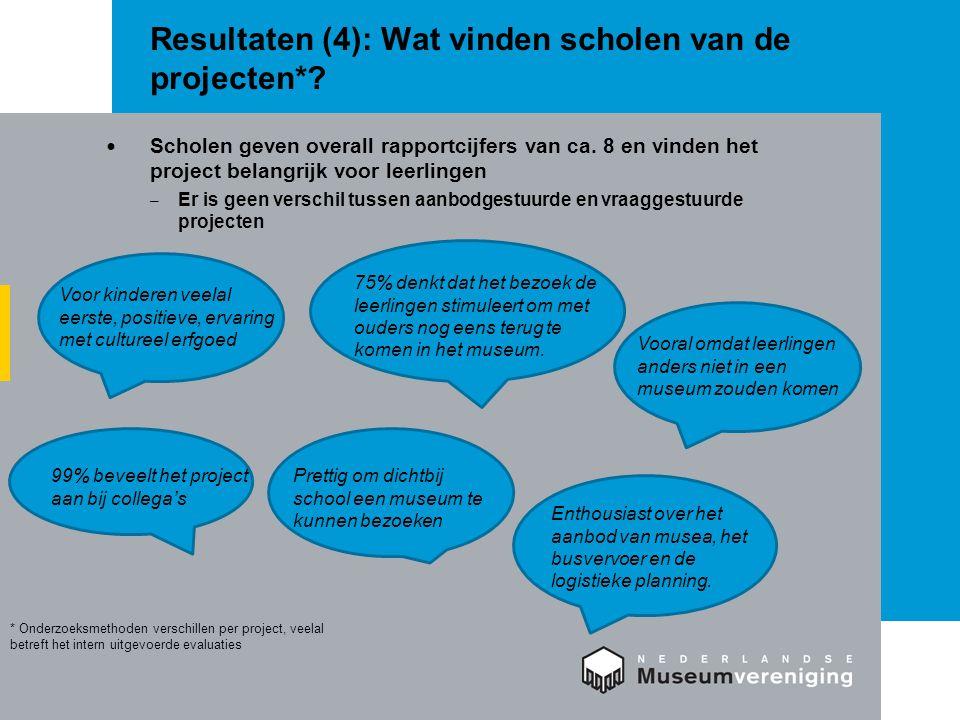 Resultaten (4): Wat vinden scholen van de projecten*.