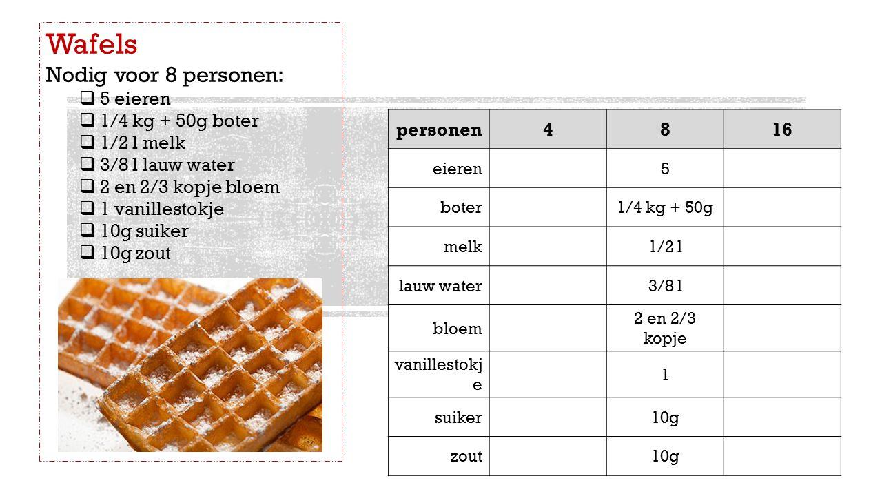 Wafels Nodig voor 8 personen:  5 eieren  1/4 kg + 50g boter  1/2 l melk  3/8 l lauw water  2 en 2/3 kopje bloem  1 vanillestokje  10g suiker 