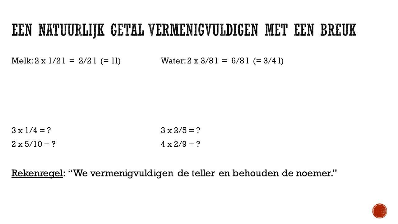 """Melk: 2 x 1/2 l = 2/2 l (= 1l)Water: 2 x 3/8 l = 6/8 l (= 3/4 l) 3 x 1/4 = ?3 x 2/5 = ? 2 x 5/10 = ?4 x 2/9 = ? Rekenregel: """"We vermenigvuldigen de te"""