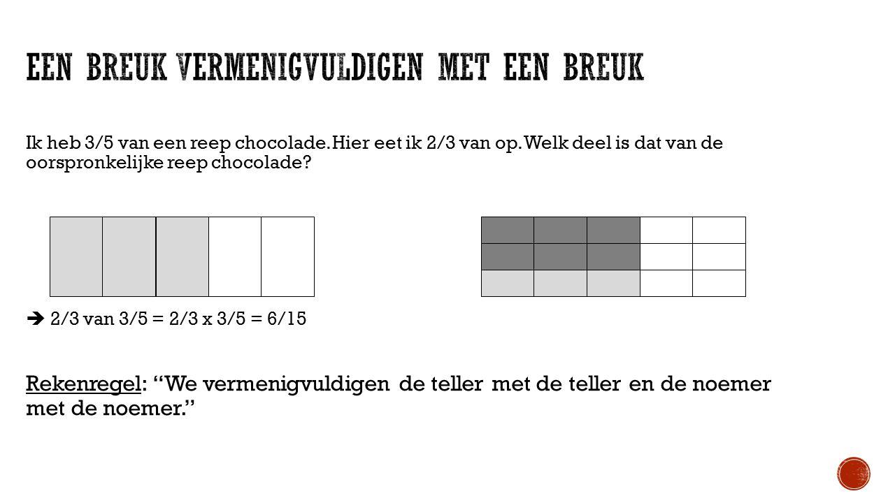 Ik heb 3/5 van een reep chocolade. Hier eet ik 2/3 van op. Welk deel is dat van de oorspronkelijke reep chocolade?  2/3 van 3/5 = 2/3 x 3/5 = 6/15 Re