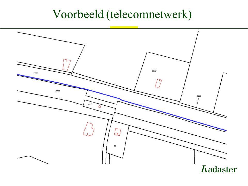 Voorbeeld (telecomnetwerk)