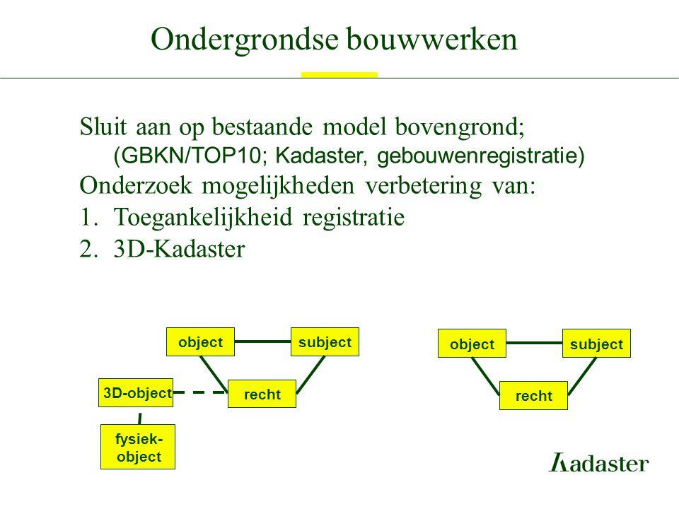 Ondergrondse bouwwerken Sluit aan op bestaande model bovengrond; (GBKN/TOP10; Kadaster, gebouwenregistratie) Onderzoek mogelijkheden verbetering van: