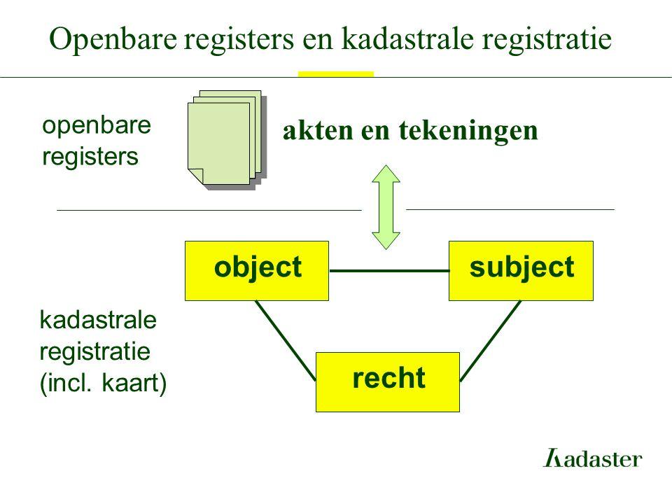 Openbare registers en kadastrale registratie akten en tekeningen objectsubject recht openbare registers kadastrale registratie (incl. kaart)
