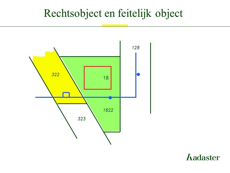 Rechtsobject en feitelijk object 322 323 1622 128 18