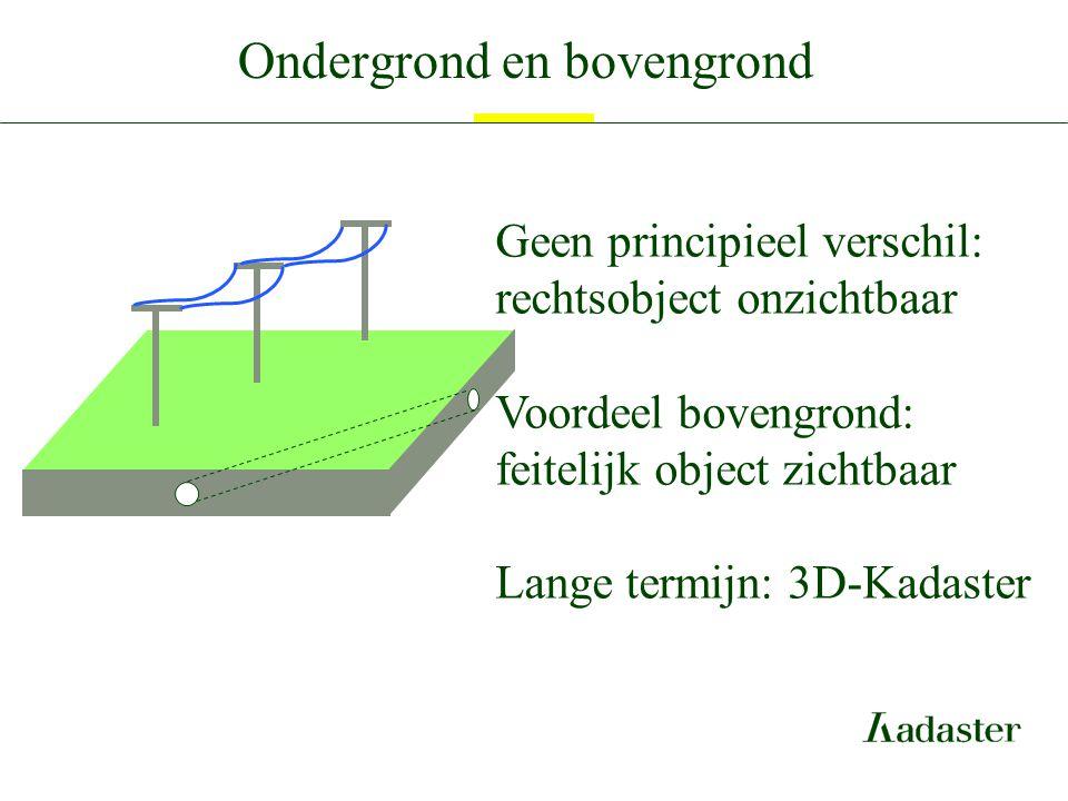 Ondergrond en bovengrond Geen principieel verschil: rechtsobject onzichtbaar Voordeel bovengrond: feitelijk object zichtbaar Lange termijn: 3D-Kadaste