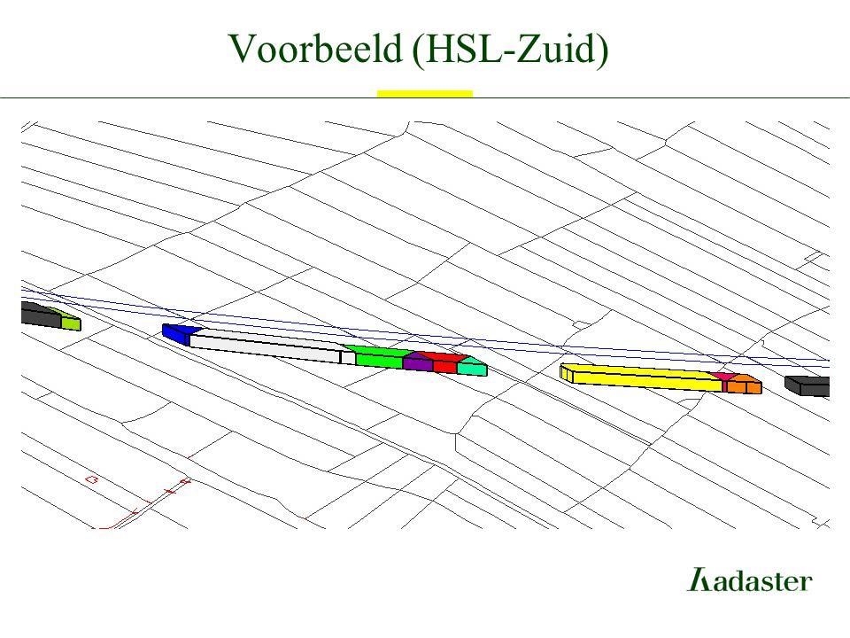 Voorbeeld (HSL-Zuid)