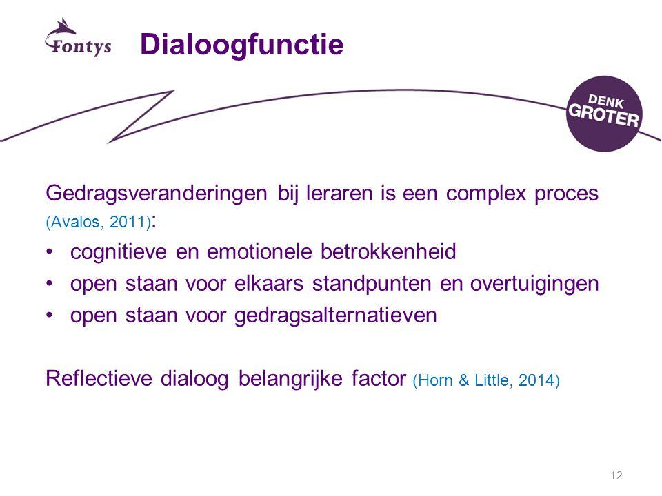 12 Dialoogfunctie Gedragsveranderingen bij leraren is een complex proces (Avalos, 2011) : cognitieve en emotionele betrokkenheid open staan voor elkaars standpunten en overtuigingen open staan voor gedragsalternatieven Reflectieve dialoog belangrijke factor (Horn & Little, 2014)