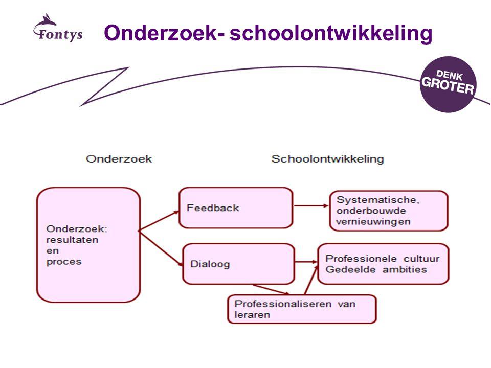 Onderzoek- schoolontwikkeling 14