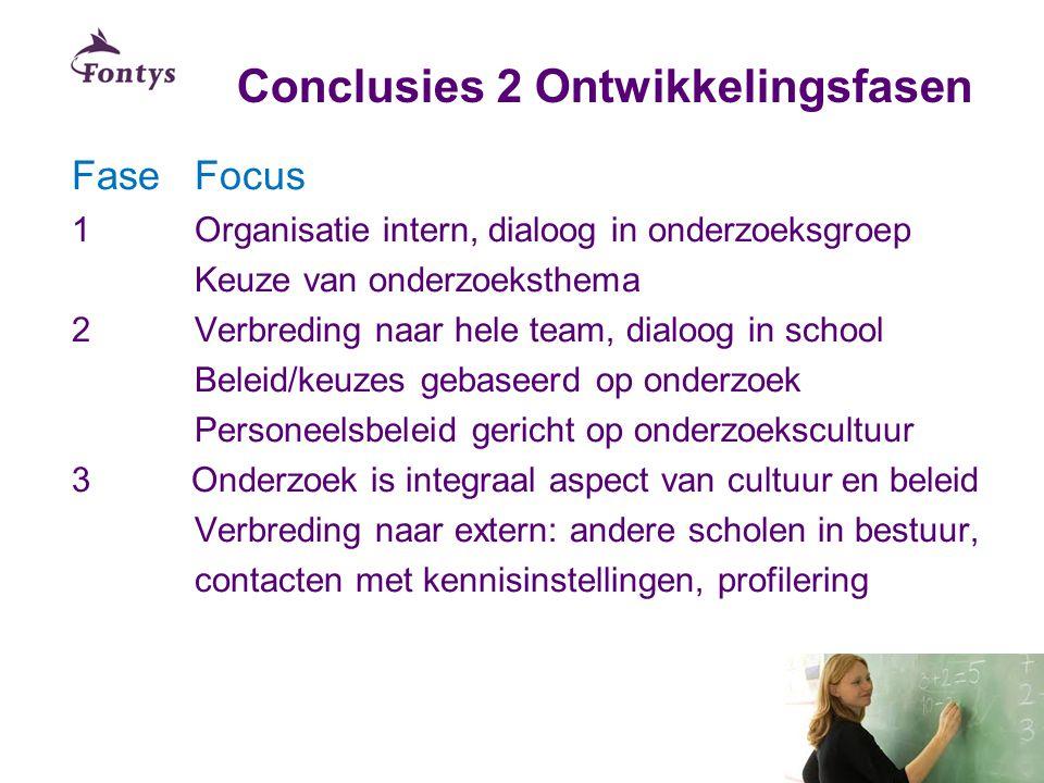 Conclusies 2 Ontwikkelingsfasen Fase Focus 1Organisatie intern, dialoog in onderzoeksgroep Keuze van onderzoeksthema 2Verbreding naar hele team, dialo