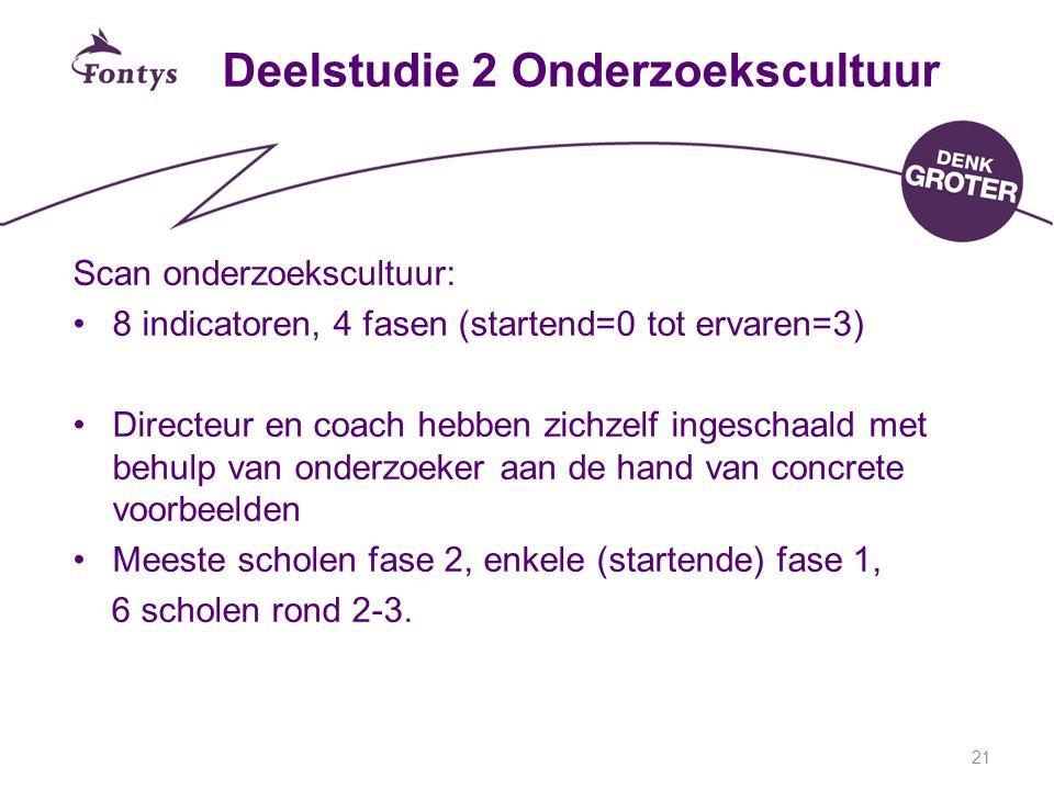 21 Deelstudie 2 Onderzoekscultuur Scan onderzoekscultuur: 8 indicatoren, 4 fasen (startend=0 tot ervaren=3) Directeur en coach hebben zichzelf ingesch