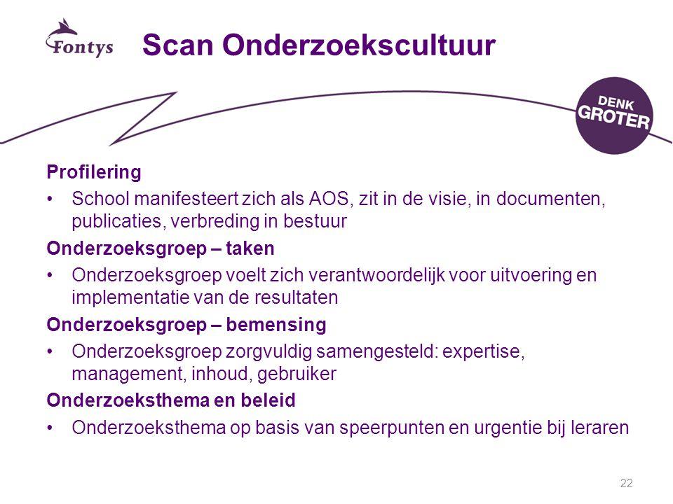22 Scan Onderzoekscultuur Profilering School manifesteert zich als AOS, zit in de visie, in documenten, publicaties, verbreding in bestuur Onderzoeksg