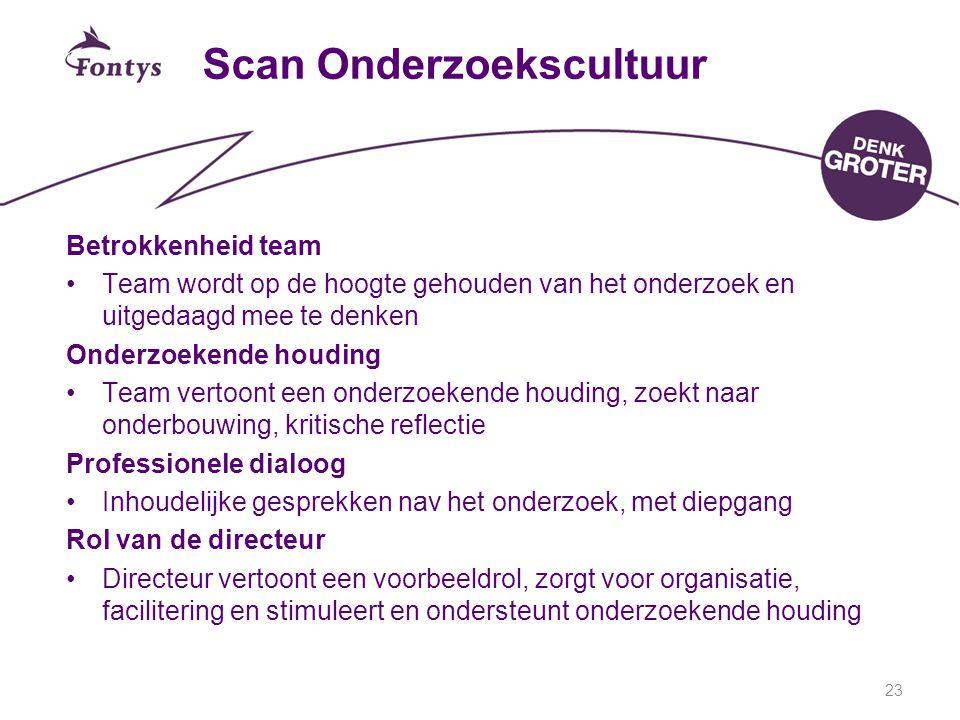 23 Scan Onderzoekscultuur Betrokkenheid team Team wordt op de hoogte gehouden van het onderzoek en uitgedaagd mee te denken Onderzoekende houding Team