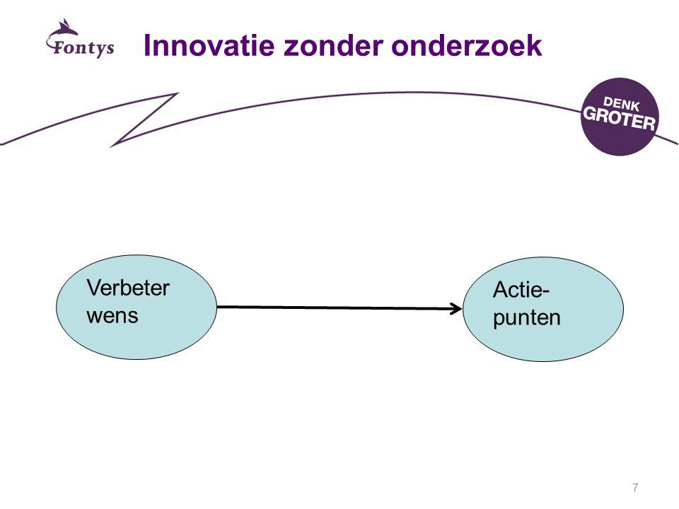 7 Innovatie zonder onderzoek Verbeter wens Actie- punten