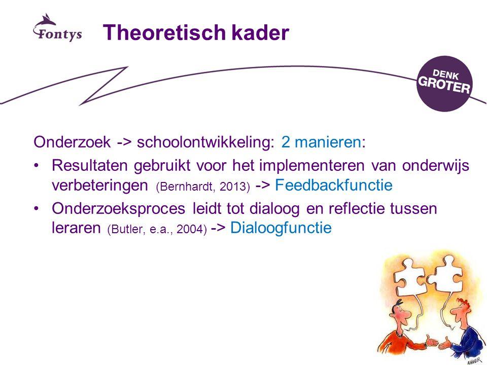 9 Theoretisch kader Onderzoek -> schoolontwikkeling: 2 manieren: Resultaten gebruikt voor het implementeren van onderwijs verbeteringen (Bernhardt, 2013) -> Feedbackfunctie Onderzoeksproces leidt tot dialoog en reflectie tussen leraren (Butler, e.a., 2004) -> Dialoogfunctie