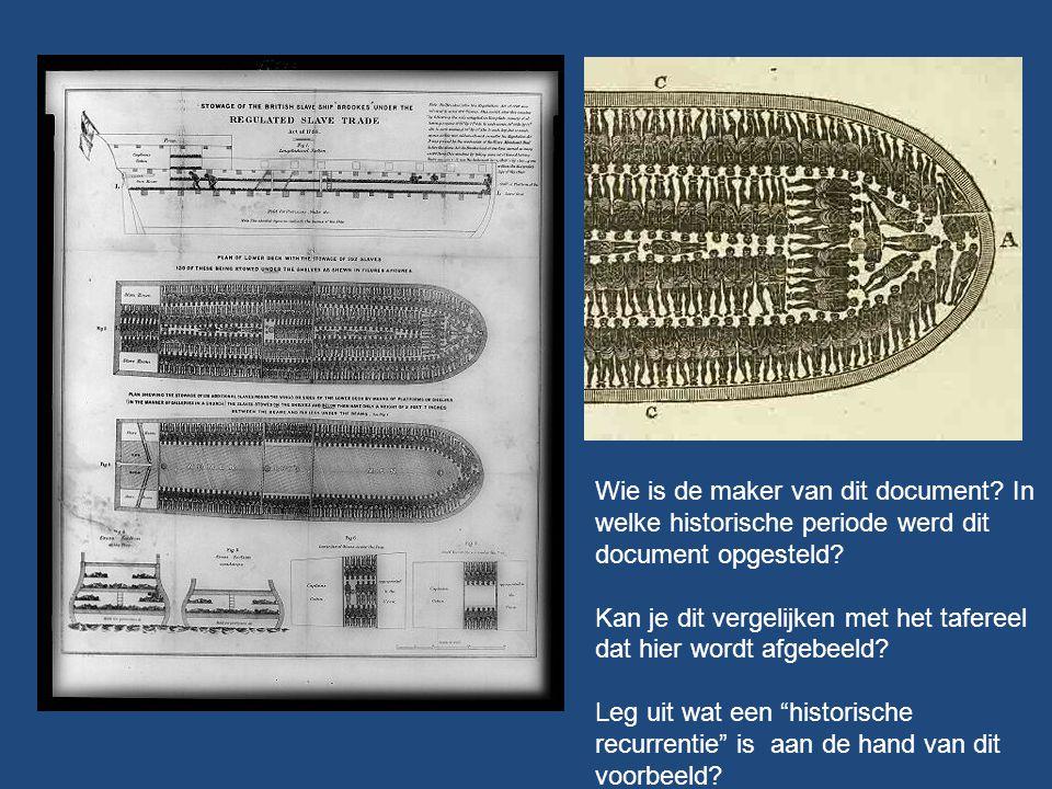 Wie is de maker van dit document? In welke historische periode werd dit document opgesteld? Kan je dit vergelijken met het tafereel dat hier wordt afg