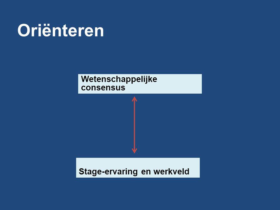 Oriënteren Stage-ervaring en werkveld Wetenschappelijke consensus