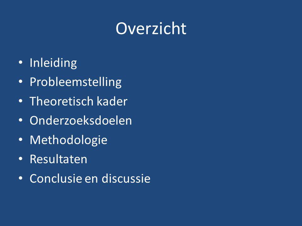 Overzicht Inleiding Probleemstelling Theoretisch kader Onderzoeksdoelen Methodologie Resultaten Conclusie en discussie