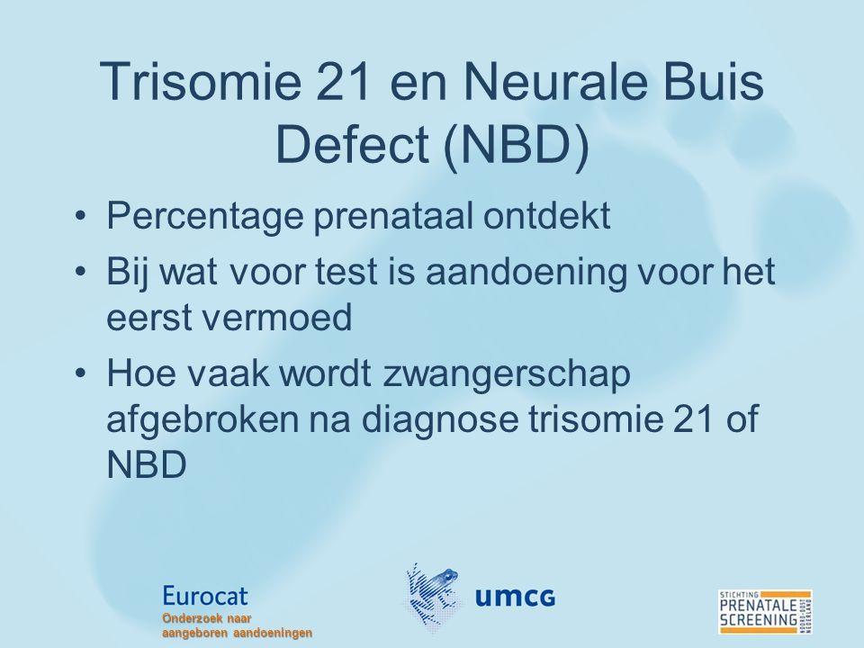 Trisomie 21 en Neurale Buis Defect (NBD) Percentage prenataal ontdekt Bij wat voor test is aandoening voor het eerst vermoed Hoe vaak wordt zwangersch