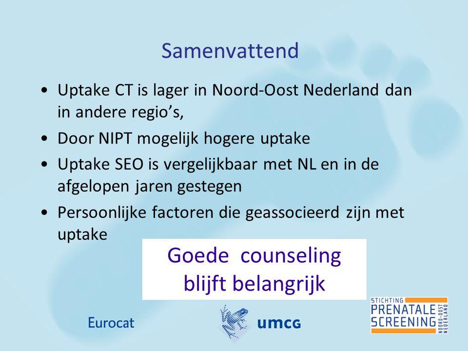 Samenvattend Uptake CT is lager in Noord-Oost Nederland dan in andere regio's, Door NIPT mogelijk hogere uptake Uptake SEO is vergelijkbaar met NL en