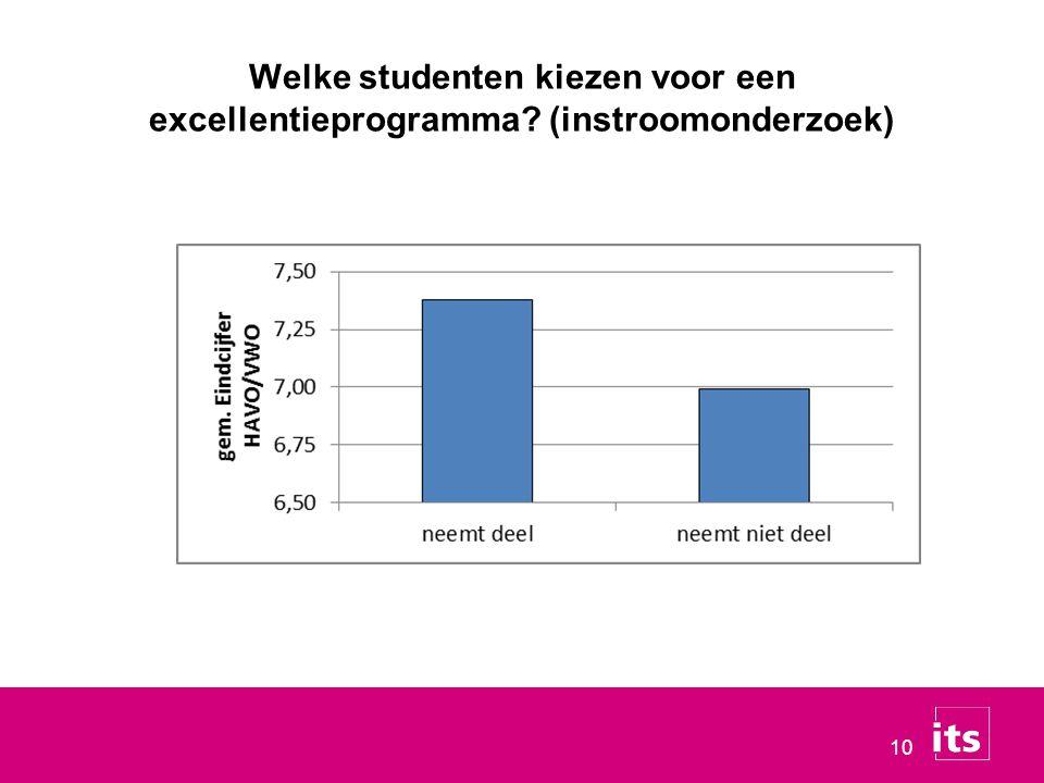 10 Welke studenten kiezen voor een excellentieprogramma? (instroomonderzoek)
