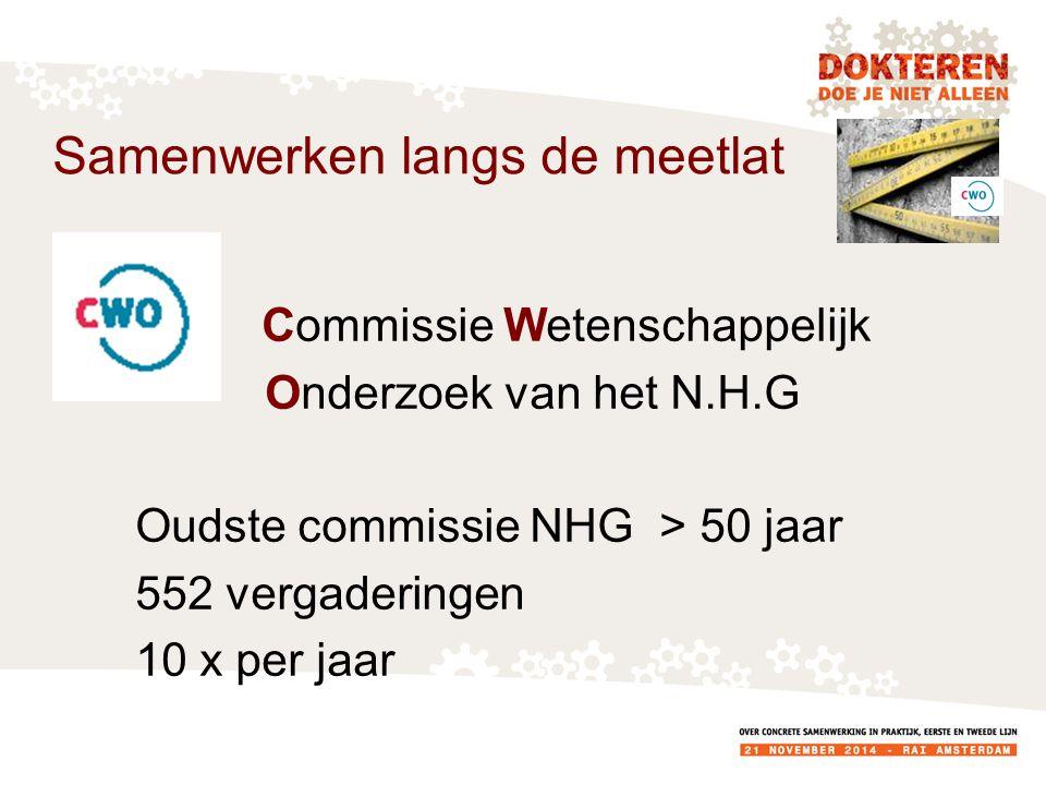 Commissie Wetenschappelijk Onderzoek van het N.H.G Oudste commissie NHG > 50 jaar 552 vergaderingen 10 x per jaar Samenwerken langs de meetlat