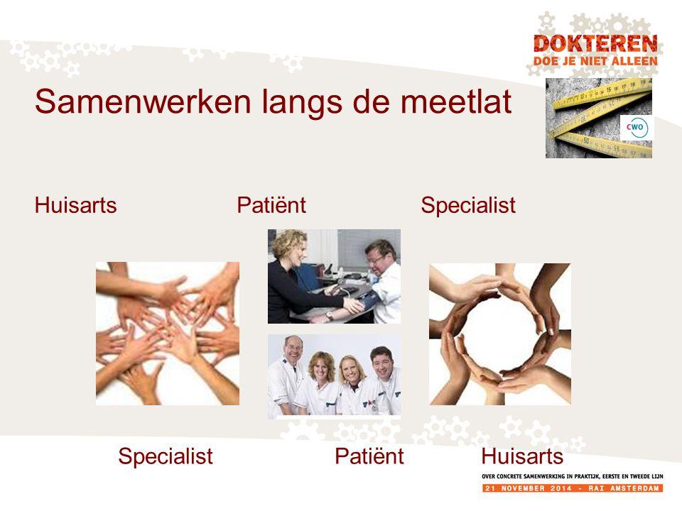 Huisarts Patiënt Specialist Specialist Patiënt Huisarts Samenwerken langs de meetlat