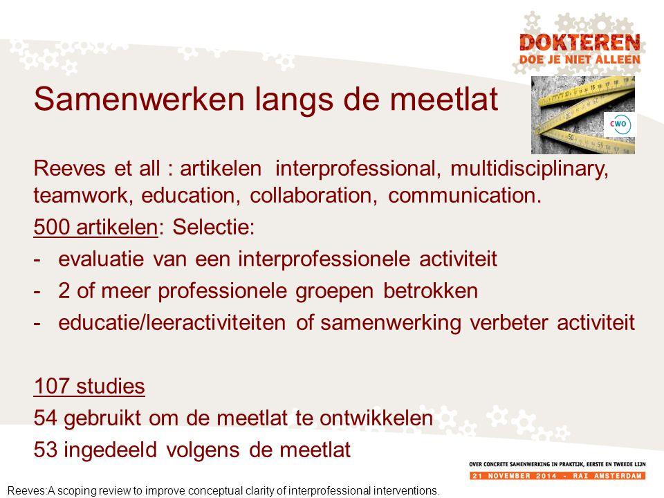 Reeves et all : artikelen interprofessional, multidisciplinary, teamwork, education, collaboration, communication.
