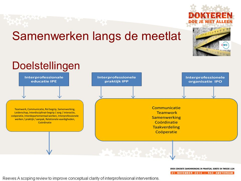 Doelstellingen Reeves:A scoping review to improve conceptual clarity of interprofessional interventions.