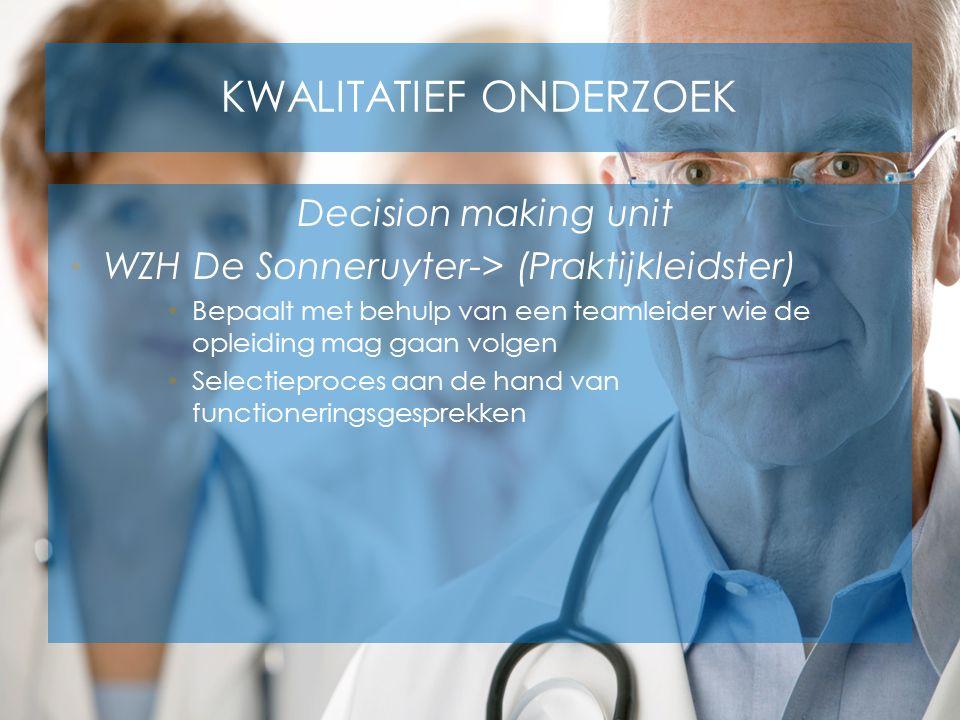 KWALITATIEF ONDERZOEK Decision making unit WZH De Sonneruyter-> (Praktijkleidster) Bepaalt met behulp van een teamleider wie de opleiding mag gaan vol