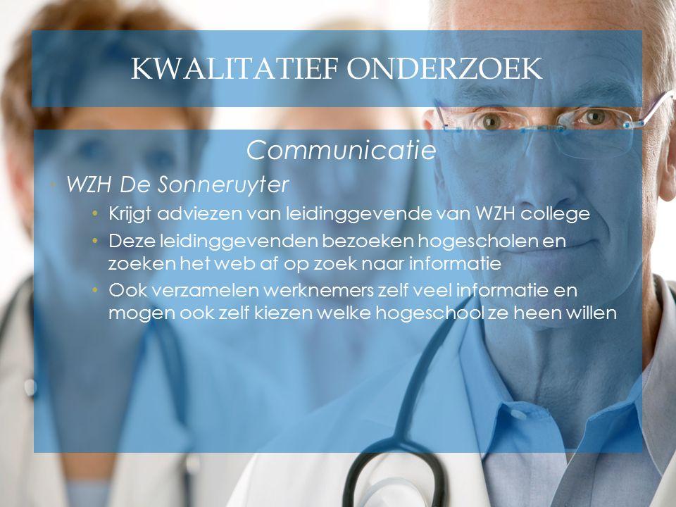 KWALITATIEF ONDERZOEK Communicatie WZH De Sonneruyter Krijgt adviezen van leidinggevende van WZH college Deze leidinggevenden bezoeken hogescholen en