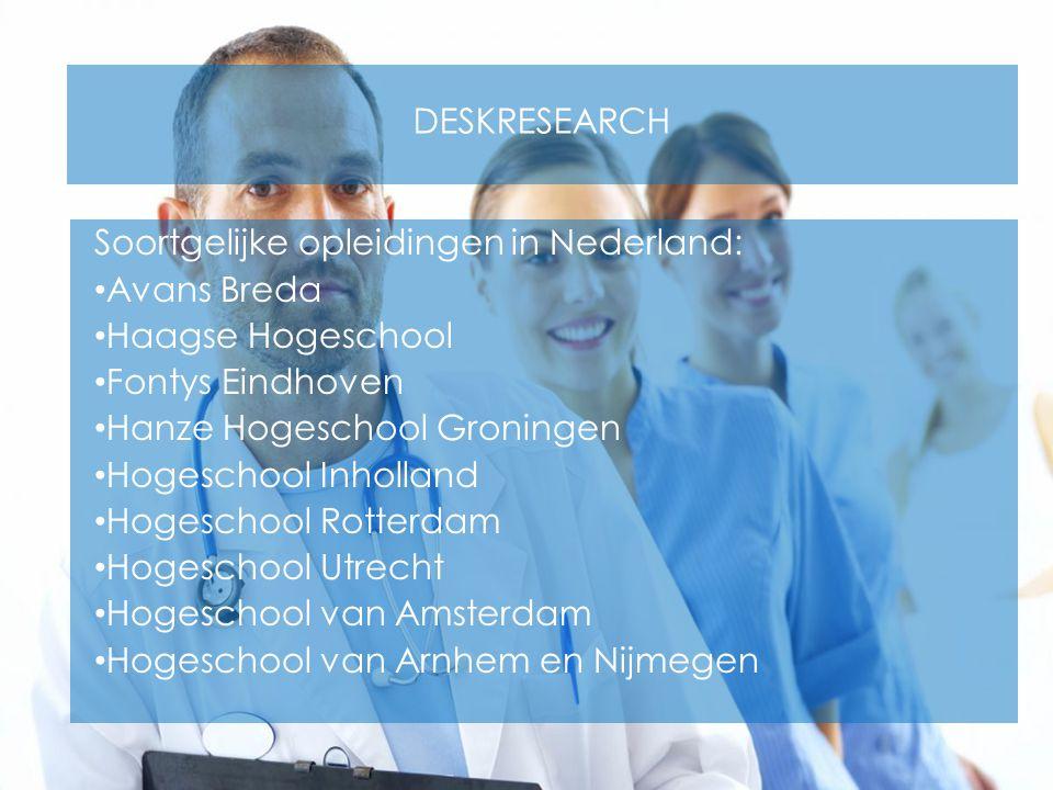 DESKRESEARCH Soortgelijke opleidingen in Nederland: Avans Breda Haagse Hogeschool Fontys Eindhoven Hanze Hogeschool Groningen Hogeschool Inholland Hog