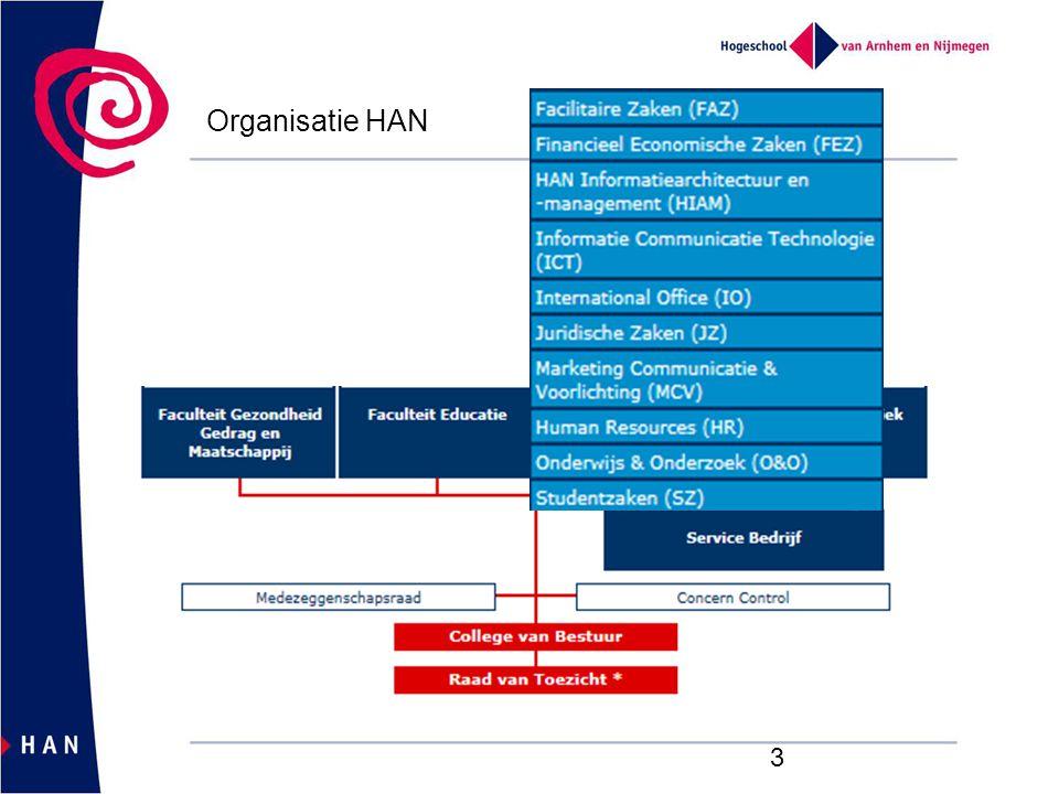 3 Organisatie HAN