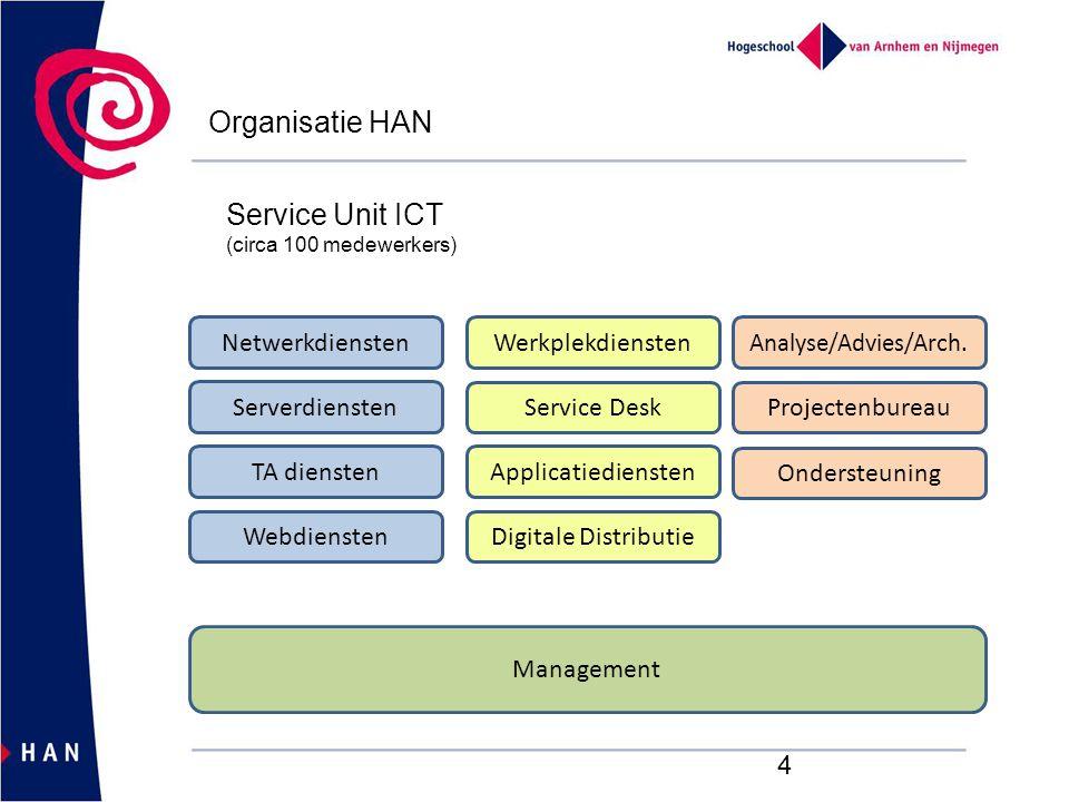 4 WerkplekdienstenNetwerkdiensten Serverdiensten TA diensten Webdiensten Applicatiediensten Service Desk Digitale Distributie Analyse/Advies/Arch. Pro
